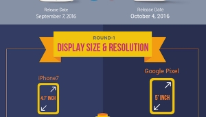 Infographic: The Differences Between Google Pixel And iPhone 7 - DesignTAXI.com